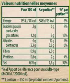 déclaration nutritionnelle 2
